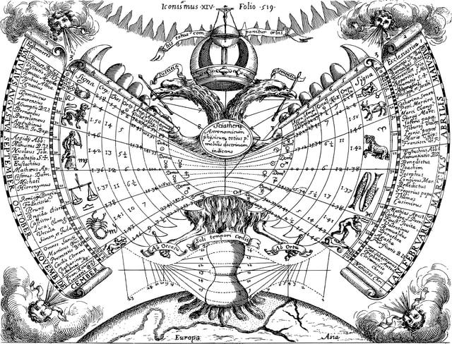 Dramatic Zodiac horoscope chart