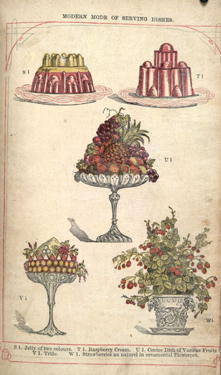 Early trifle desserts drawings from Isabella Beeton's Book of Household Management