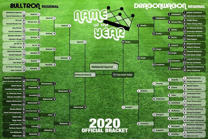 Name of the Year 2020 official bracket